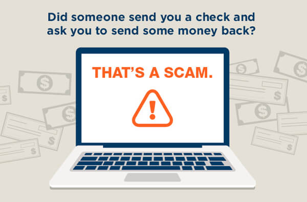 Conceptual image of a laptop illustration with the words 'That's A Scam' on the screen, below a headline that says: Did someone send you a check and ask you to send some money back?